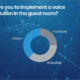 What's Your Hotel's Tech IQ? Find Out Here!